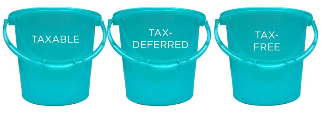 tax buckets: taxable, tax-deferred, tax-free