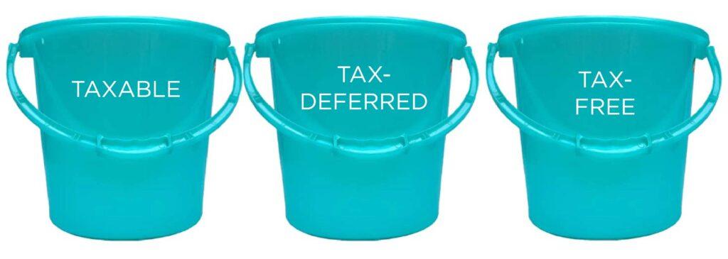 tax buckets