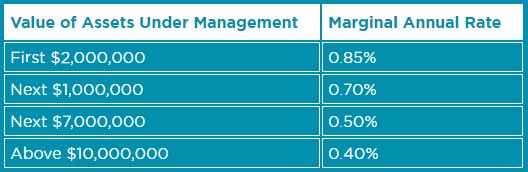 assests under management fees